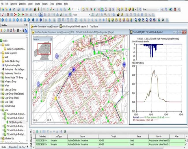 ARCHIVE – Part 7: Hydraulic Models and Data
